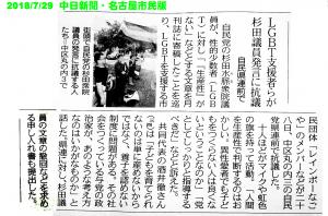 20180728_自民党前抗議行動(中日新聞)